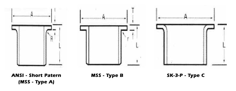 Types of stub ends